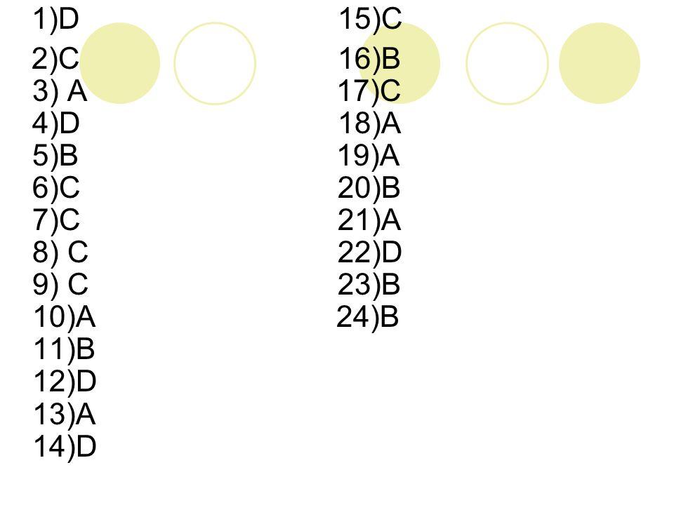 1)D 15)C 2)C 16)B 3) A 17)C 4)D 18)A 5)B 19)A 6)C 20)B 7)C 21)A 8) C 22)D 9) C 23)B 10)A 24)B 11)B 12)D 13)A 14)D