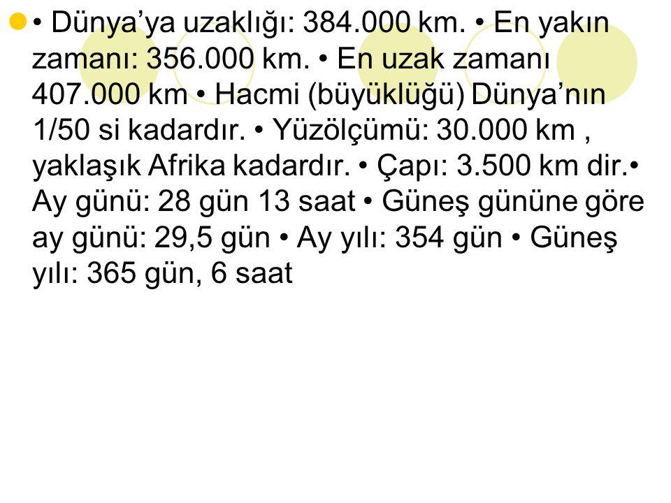 Dünya'ya uzaklığı: 384.000 km. En yakın zamanı: 356.000 km.