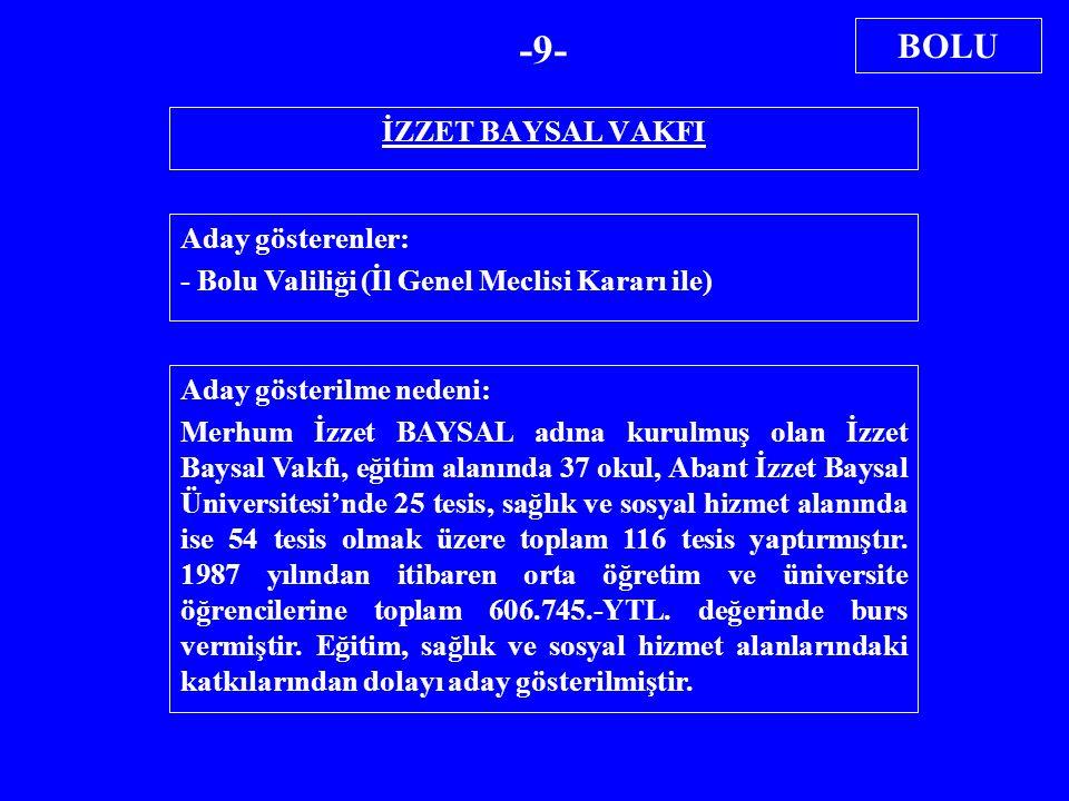 İZZET BAYSAL VAKFI Aday gösterenler: - Bolu Valiliği (İl Genel Meclisi Kararı ile) Aday gösterilme nedeni: Merhum İzzet BAYSAL adına kurulmuş olan İzz