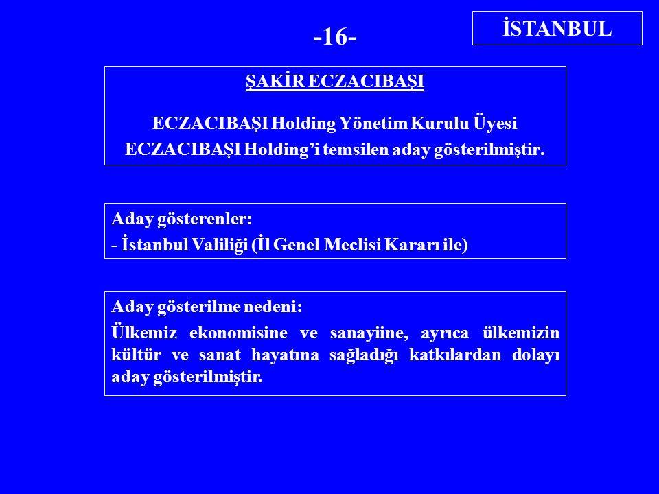 ŞAKİR ECZACIBAŞI ECZACIBAŞI Holding Yönetim Kurulu Üyesi ECZACIBAŞI Holding'i temsilen aday gösterilmiştir. Aday gösterenler: - İstanbul Valiliği (İl