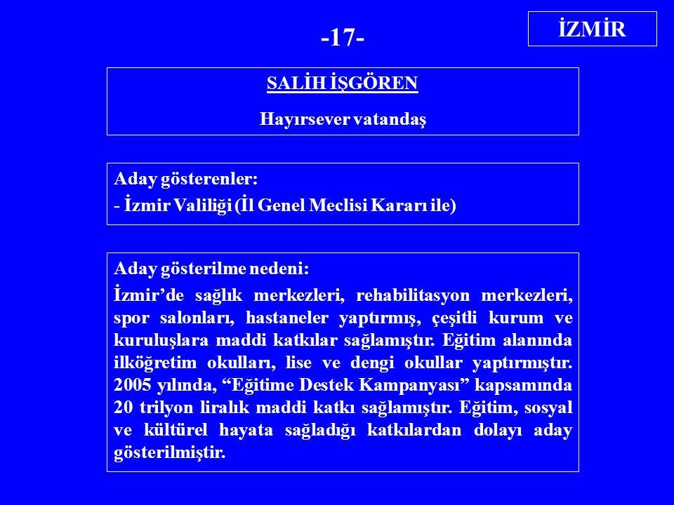 SALİH İŞGÖREN Hayırsever vatandaş Aday gösterenler: - İzmir Valiliği (İl Genel Meclisi Kararı ile) Aday gösterilme nedeni: İzmir'de sağlık merkezleri,