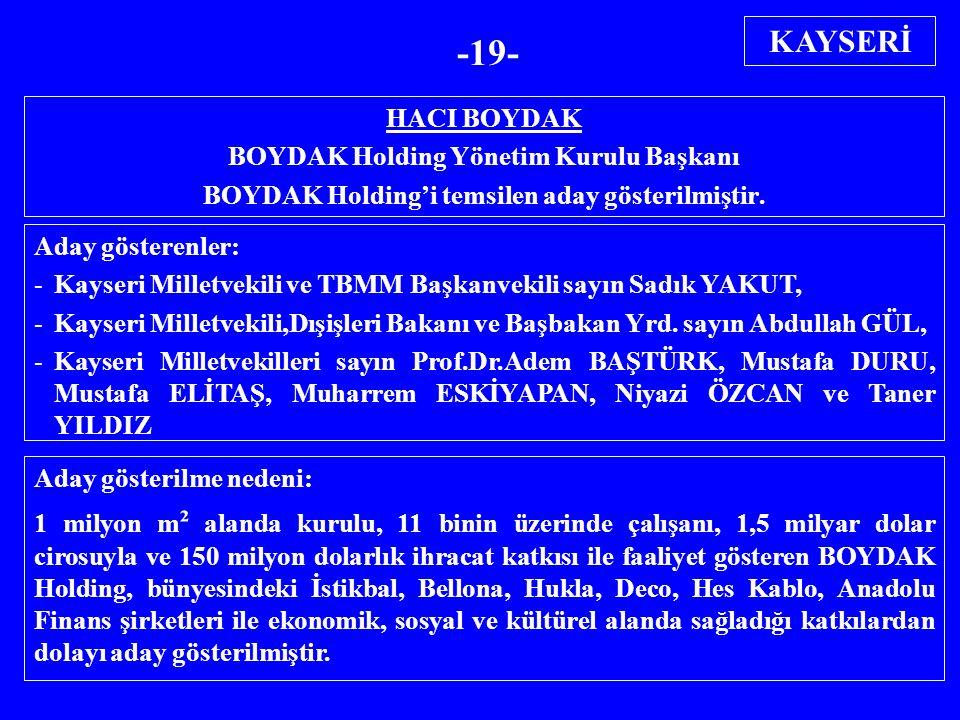 HACI BOYDAK BOYDAK Holding Yönetim Kurulu Başkanı BOYDAK Holding'i temsilen aday gösterilmiştir. Aday gösterenler: -Kayseri Milletvekili ve TBMM Başka