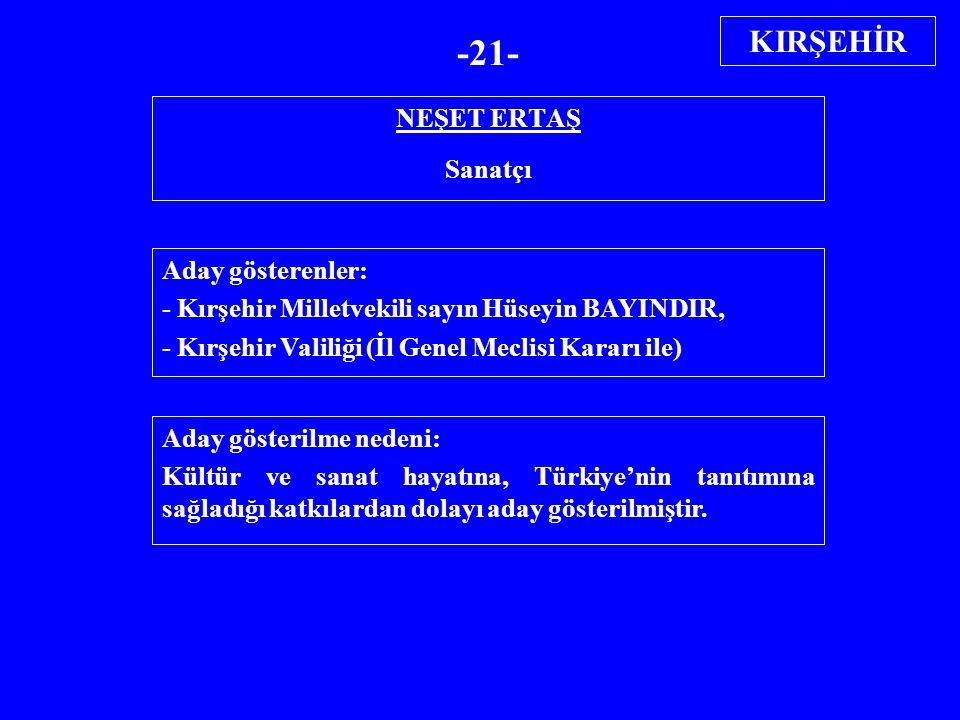 NEŞET ERTAŞ Sanatçı Aday gösterenler: - Kırşehir Milletvekili sayın Hüseyin BAYINDIR, - Kırşehir Valiliği (İl Genel Meclisi Kararı ile) Aday gösterilm