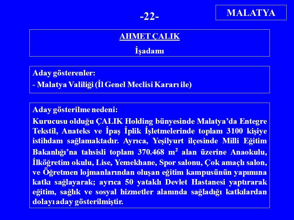 AHMET ÇALIK İşadamı Aday gösterenler: - Malatya Valiliği (İl Genel Meclisi Kararı ile) Aday gösterilme nedeni: Kurucusu olduğu ÇALIK Holding bünyesind