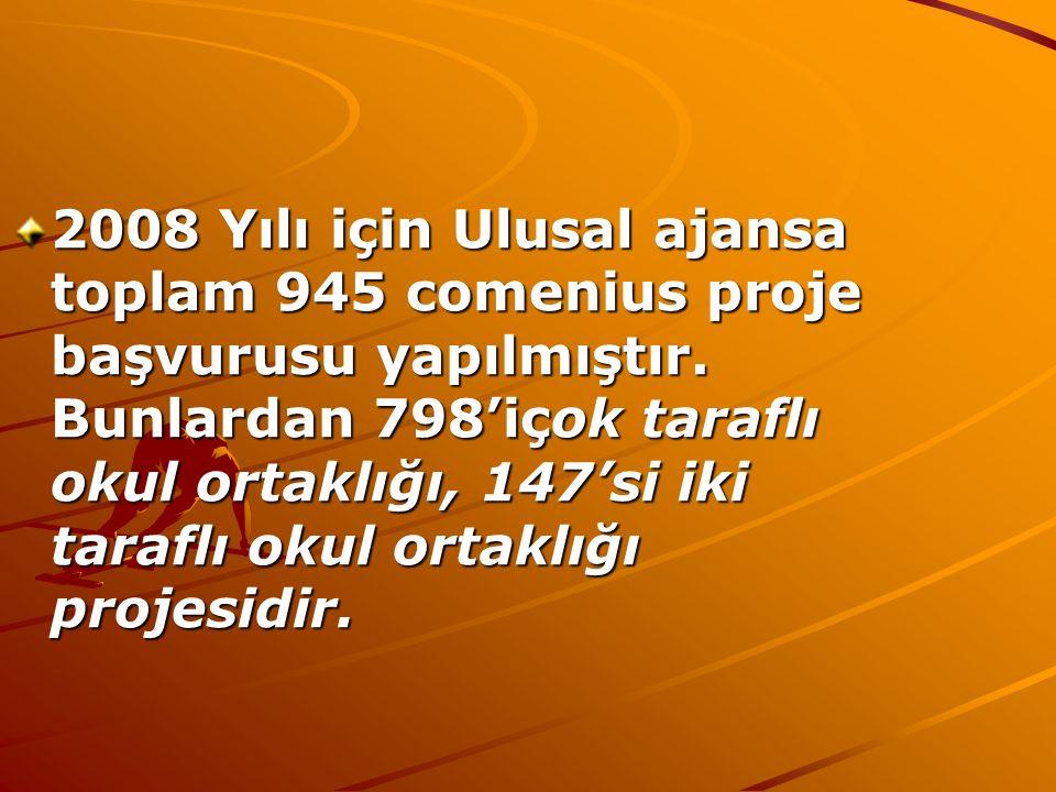 2008 Yılı için Ulusal ajansa toplam 945 comenius proje başvurusu yapılmıştır.