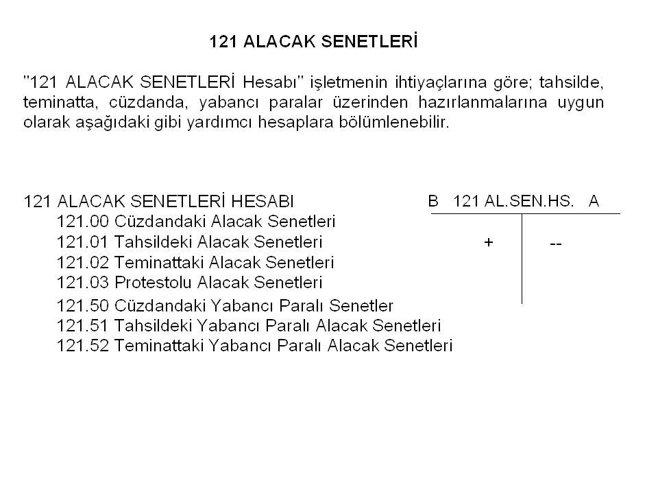 ____________ _________________ 121 ALACAK SENETLERİ HS 121....
