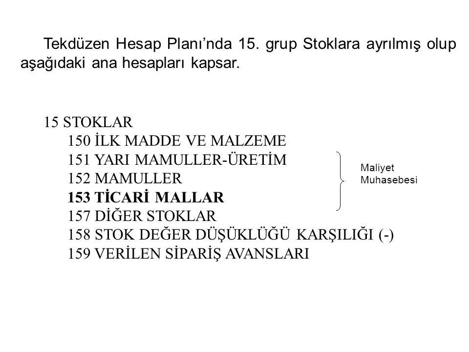 Tekdüzen Hesap Planı'nda 15. grup Stoklara ayrılmış olup aşağıdaki ana hesapları kapsar. 15 STOKLAR 150 İLK MADDE VE MALZEME 151 YARI MAMULLER-ÜRETİM