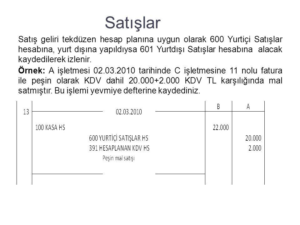 Satışlar Satış geliri tekdüzen hesap planına uygun olarak 600 Yurtiçi Satışlar hesabına, yurt dışına yapıldıysa 601 Yurtdışı Satışlar hesabına alacak