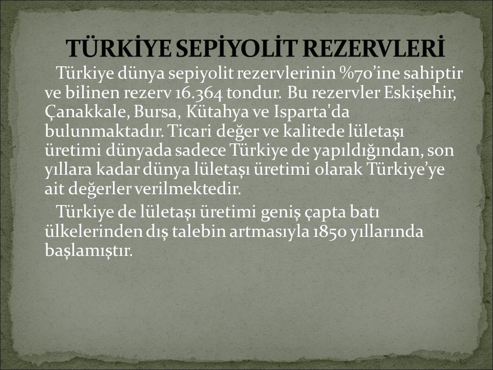 Türkiye dünya sepiyolit rezervlerinin %70'ine sahiptir ve bilinen rezerv 16.364 tondur. Bu rezervler Eskişehir, Çanakkale, Bursa, Kütahya ve Isparta'd