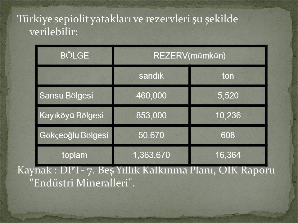 Türkiye sepiolit yatakları ve rezervleri şu şekilde verilebilir: Kaynak : DPT- 7. Beş Yıllık Kalkınma Planı, ÖİK Raporu