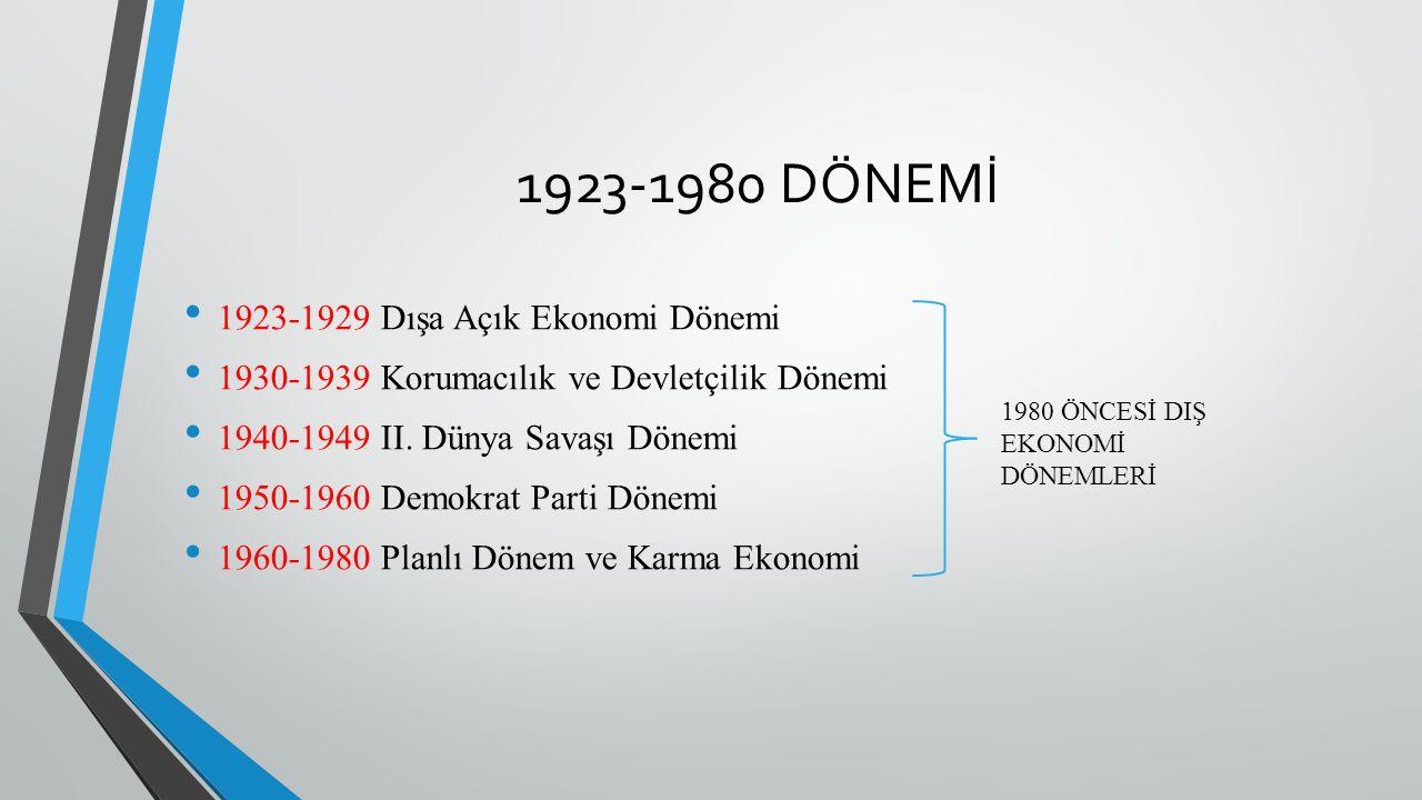 1923-1980 DÖNEMİ 1923-1929 Dışa Açık Ekonomi Dönemi 1930-1939 Korumacılık ve Devletçilik Dönemi 1940-1949 II.
