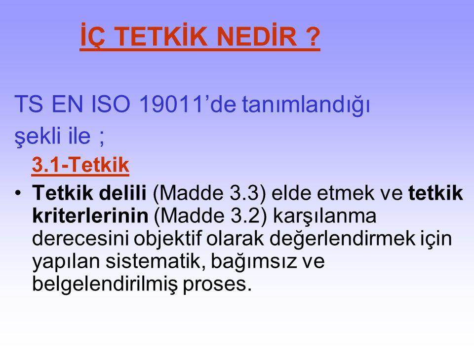 İÇ TETKİK NEDİR ? TS EN ISO 19011'de tanımlandığı şekli ile ; 3.1-Tetkik Tetkik delili (Madde 3.3) elde etmek ve tetkik kriterlerinin (Madde 3.2) karş