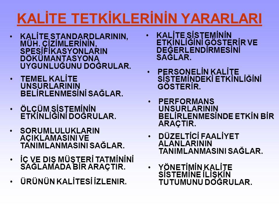 KALİTE TETKİKLERİNİN YARARLARI KALİTE STANDARDLARININ, MÜH.