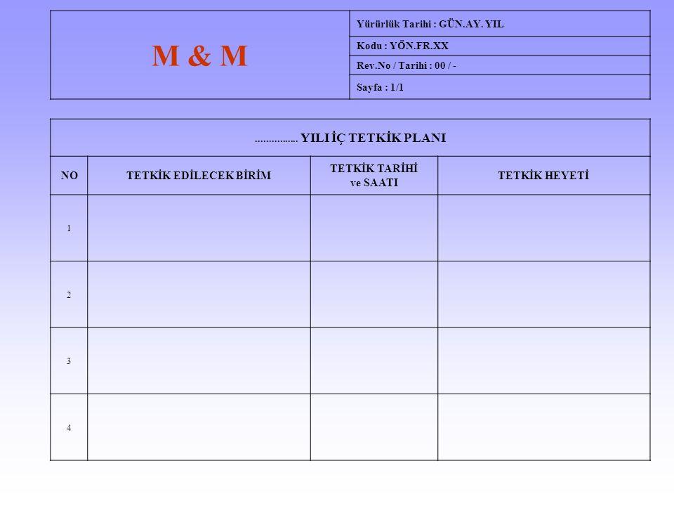 M & M Yürürlük Tarihi : GÜN.AY. YIL Kodu : YÖN.FR.XX Rev.No / Tarihi : 00 / - Sayfa : 1/1................ YILI İÇ TETKİK PLANI NOTETKİK EDİLECEK BİRİM
