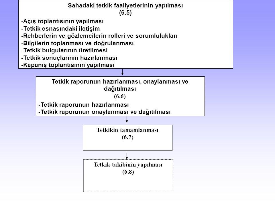 Sahadaki tetkik faaliyetlerinin yapılması (6.5) - Açış toplantısının yapılması - Tetkik esnasındaki iletişim - Rehberlerin ve gözlemcilerin rolleri ve sorumlulukları - Bilgilerin toplanması ve doğrulanması - Tetkik bulgularının üretilmesi - Tetkik sonuçlarının hazırlanması - Kapanış toplantısının yapılması Tetkik raporunun hazırlanması, onaylanması ve dağıtılması (6.6) - Tetkik raporunun hazırlanması - Tetkik raporunun onaylanması ve dağıtılması Tetkikin tamamlanması (6.7) Tetkik takibinin yapılması (6.8)