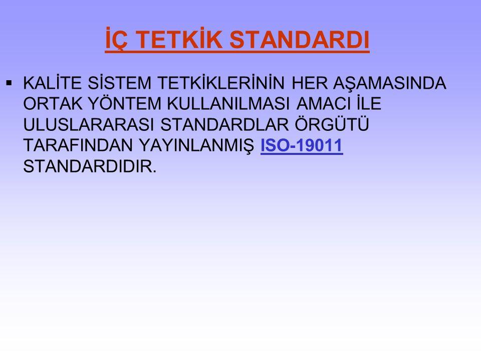 UYGUNSUZLUK TANIMI Kalite sistem elemanlarının mevcut olmaması ve/veya belirlenmiş olan şartlardan sapmasıdır.