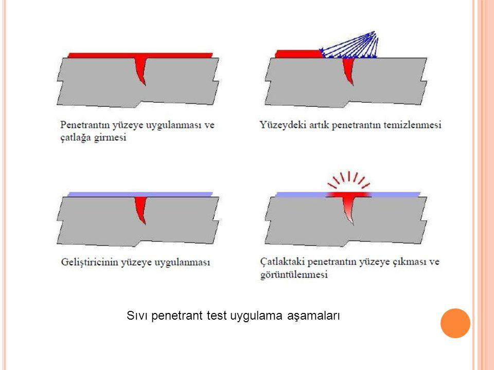 Sıvı penetrant test uygulama aşamaları