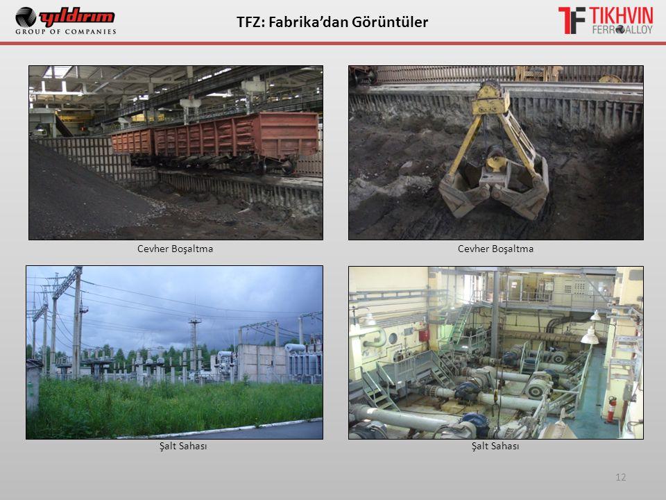 12 ТFZ: Fabrika'dan Görüntüler Cevher Boşaltma Şalt Sahası
