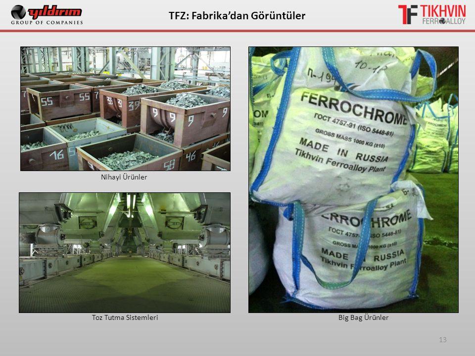 13 ТFZ: Fabrika'dan Görüntüler Nihayi Ürünler Toz Tutma SistemleriBig Bag Ürünler