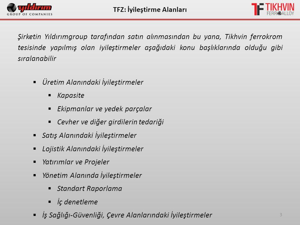 3 ТFZ: İyileştirme Alanları Şirketin Yıldırımgroup tarafından satın alınmasından bu yana, Tikhvin ferrokrom tesisinde yapılmış olan iyileştirmeler aşa