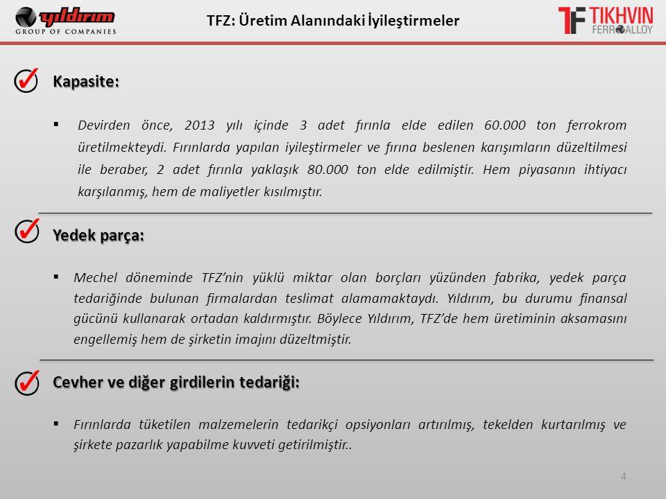 4 ТFZ: Üretim Alanındaki İyileştirmelerKapasite:  Devirden önce, 2013 yılı içinde 3 adet fırınla elde edilen 60.000 ton ferrokrom üretilmekteydi.