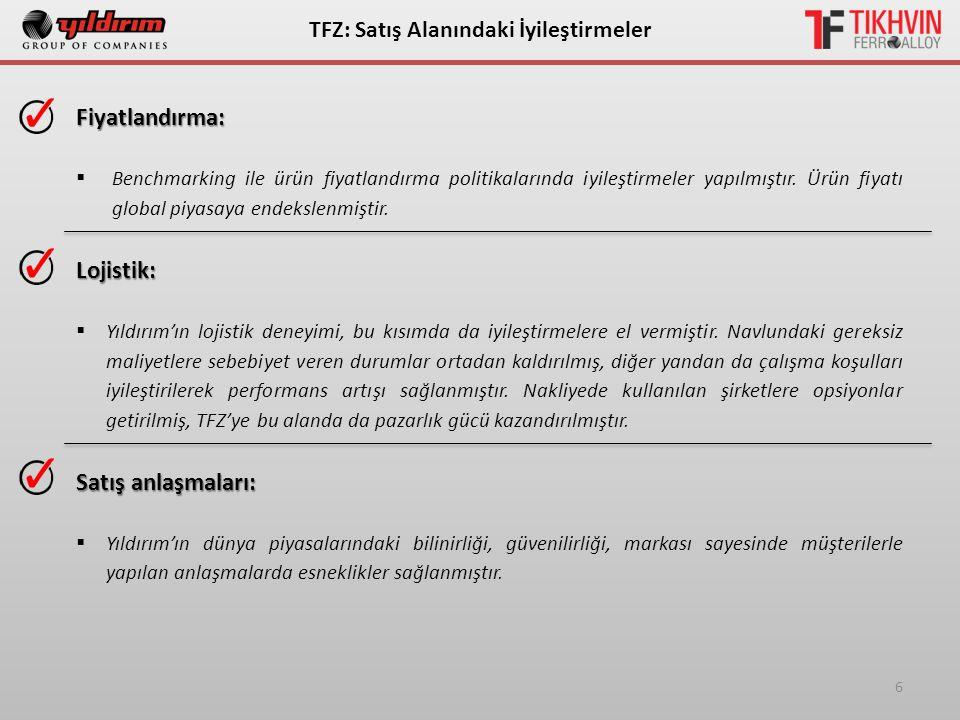 6 ТFZ: Satış Alanındaki İyileştirmelerFiyatlandırma:  Benchmarking ile ürün fiyatlandırma politikalarında iyileştirmeler yapılmıştır. Ürün fiyatı glo