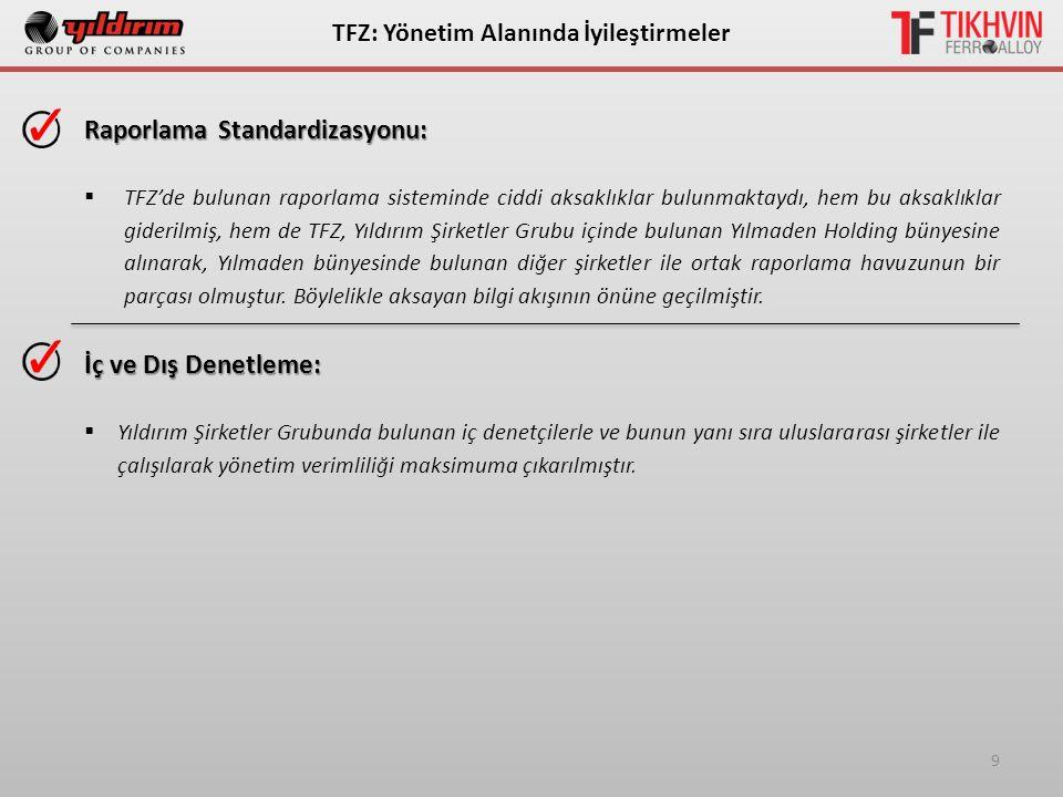 9 ТFZ: Yönetim Alanında İyileştirmeler Raporlama Standardizasyonu:  TFZ'de bulunan raporlama sisteminde ciddi aksaklıklar bulunmaktaydı, hem bu aksak