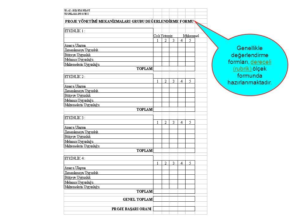 Genellikle değerlendirme formları, dereceli (rubrik) ölçek formunda hazırlanmaktadır.dereceli (rubrik)