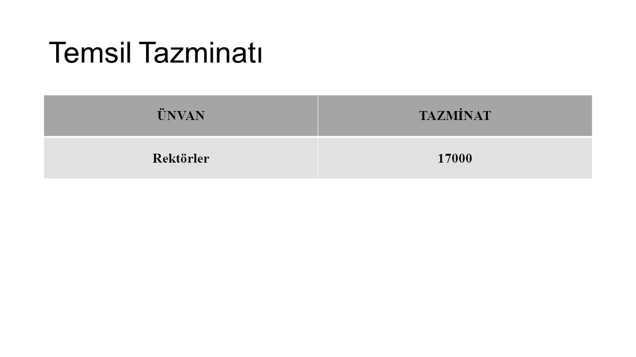 Temsil Tazminatı ÜNVANTAZMİNAT Rektörler17000