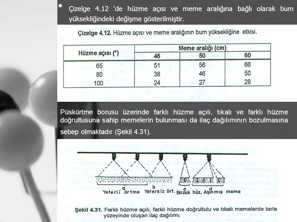Çizelge 4.12 'de hüzme açısı ve meme aralığına bağlı olarak bum yüksekliğindeki değişme gösterilmiştir. Püskürtme borusu üzerinde farklı hüzme açılı,