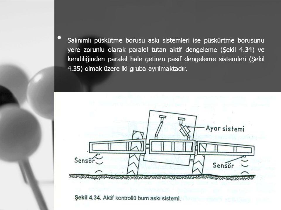 Salınımlı püskütme borusu askı sistemleri ise püskürtme borusunu yere zorunlu olarak paralel tutan aktif dengeleme (Şekil 4.34) ve kendiliğinden paral
