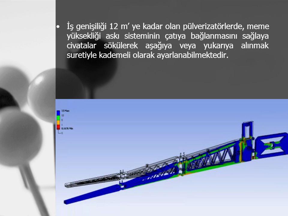 İş genişiliği 12 m' ye kadar olan pülverizatörlerde, meme yüksekliği askı sisteminin çatıya bağlanmasını sağlaya civatalar sökülerek aşağıya veya yuka