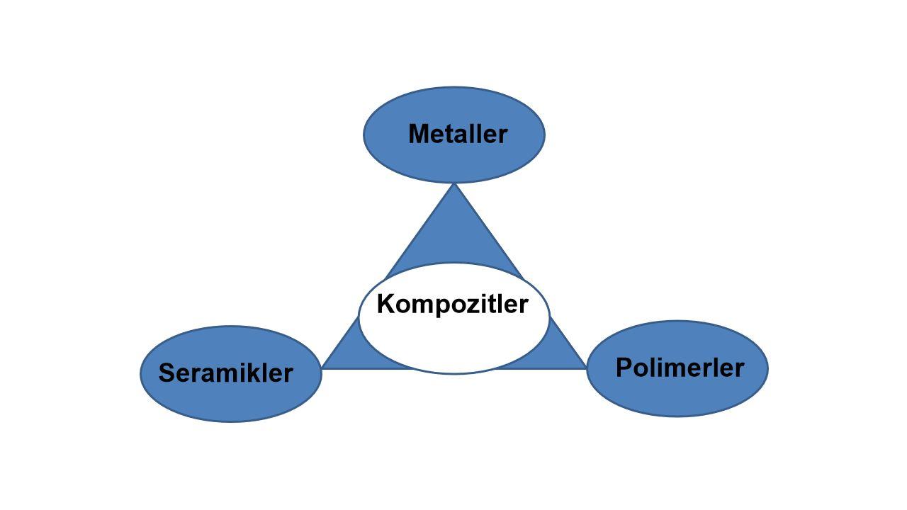 Sonuç olarak.Çelik konusunda (1)Terminolojinin öğrenilmesi hedeflenmiştir.