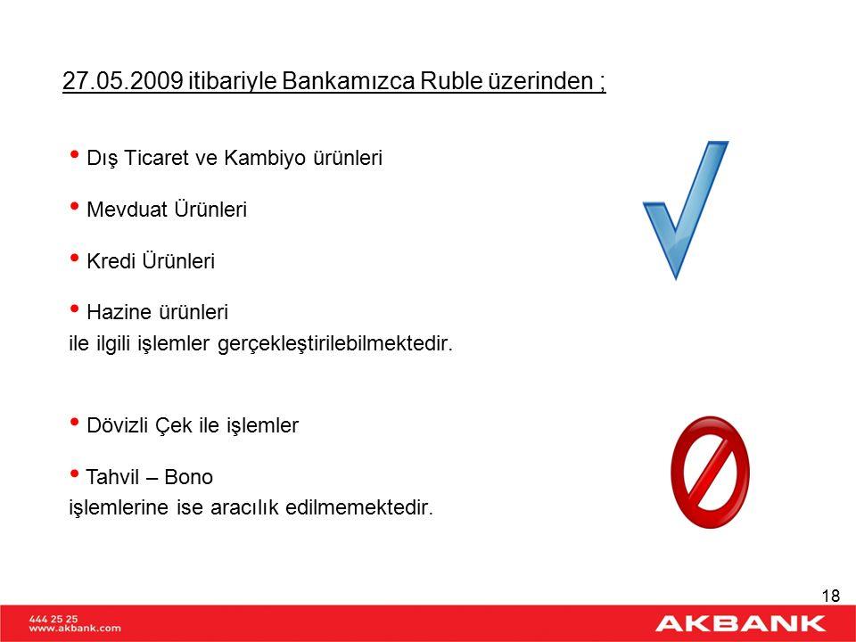 Yasal Dayanak 10.03.2009 tarih,27165 sayılı Resmi Gazete'de yayımlanan 2009/14764 sayılı Karar.