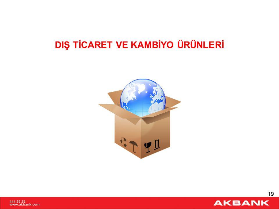 27.05.2009 itibariyle Bankamızca Ruble üzerinden ; Dış Ticaret ve Kambiyo ürünleri Mevduat Ürünleri Kredi Ürünleri Hazine ürünleri ile ilgili işlemler gerçekleştirilebilmektedir.