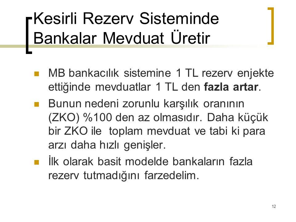 12 Kesirli Rezerv Sisteminde Bankalar Mevduat Üretir MB bankacılık sistemine 1 TL rezerv enjekte ettiğinde mevduatlar 1 TL den fazla artar. Bunun nede