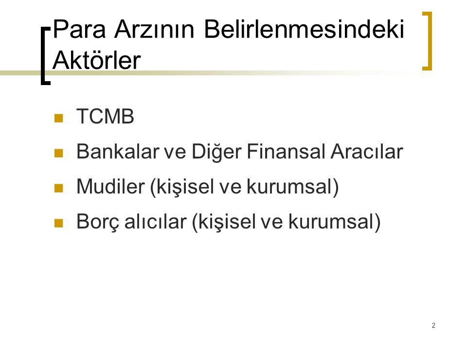 2 Para Arzının Belirlenmesindeki Aktörler TCMB Bankalar ve Diğer Finansal Aracılar Mudiler (kişisel ve kurumsal) Borç alıcılar (kişisel ve kurumsal)