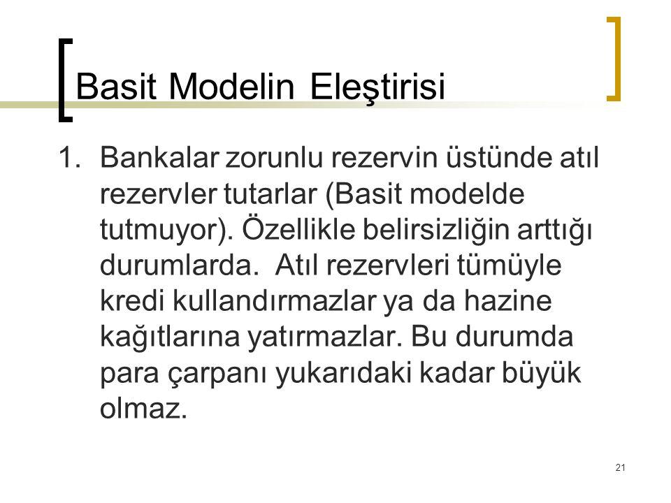 21 Basit Modelin Eleştirisi 1.Bankalar zorunlu rezervin üstünde atıl rezervler tutarlar (Basit modelde tutmuyor).