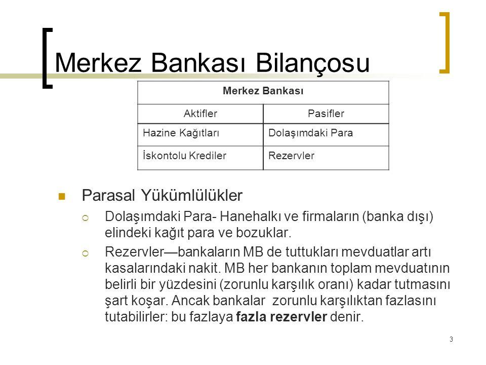 3 Merkez Bankası Bilançosu Parasal Yükümlülükler  Dolaşımdaki Para- Hanehalkı ve firmaların (banka dışı) elindeki kağıt para ve bozuklar.  Rezervler