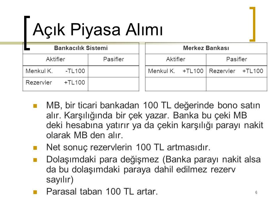6 Açık Piyasa Alımı MB, bir ticari bankadan 100 TL değerinde bono satın alır. Karşılığında bir çek yazar. Banka bu çeki MB deki hesabına yatırır ya da