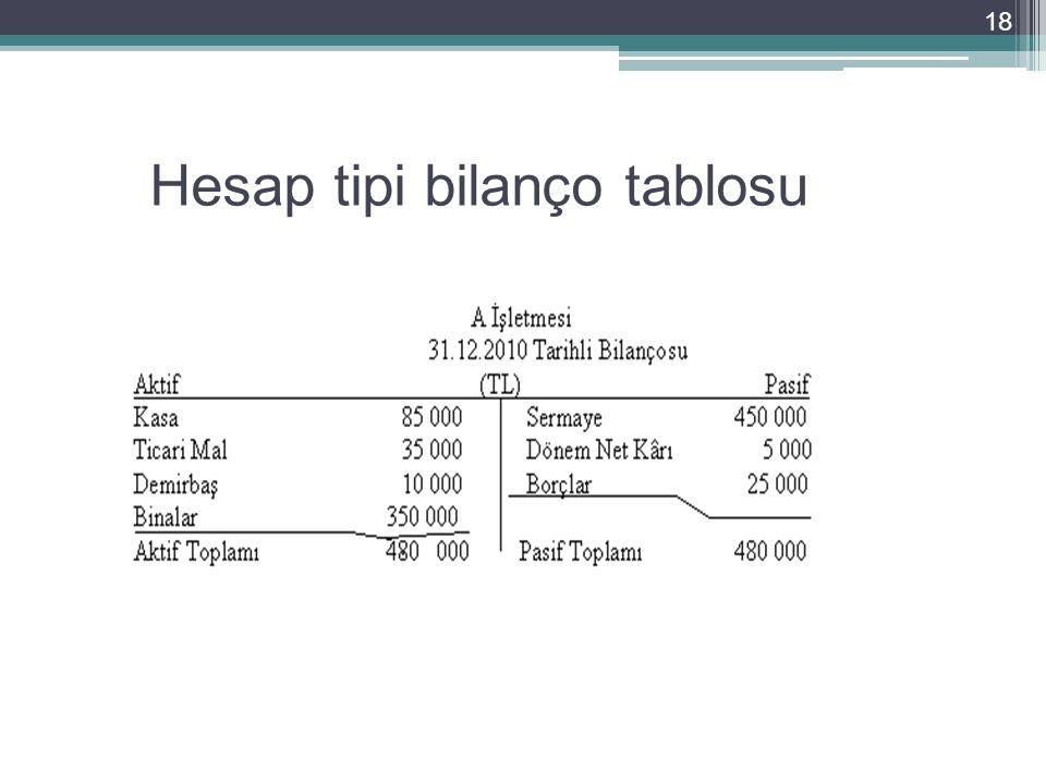 Hesap tipi bilanço tablosu 18