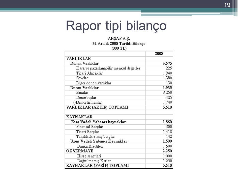 Rapor tipi bilanço 19