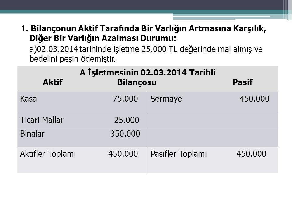 1. Bilançonun Aktif Tarafında Bir Varlığın Artmasına Karşılık, Diğer Bir Varlığın Azalması Durumu: a)02.03.2014 tarihinde işletme 25.000 TL değerinde