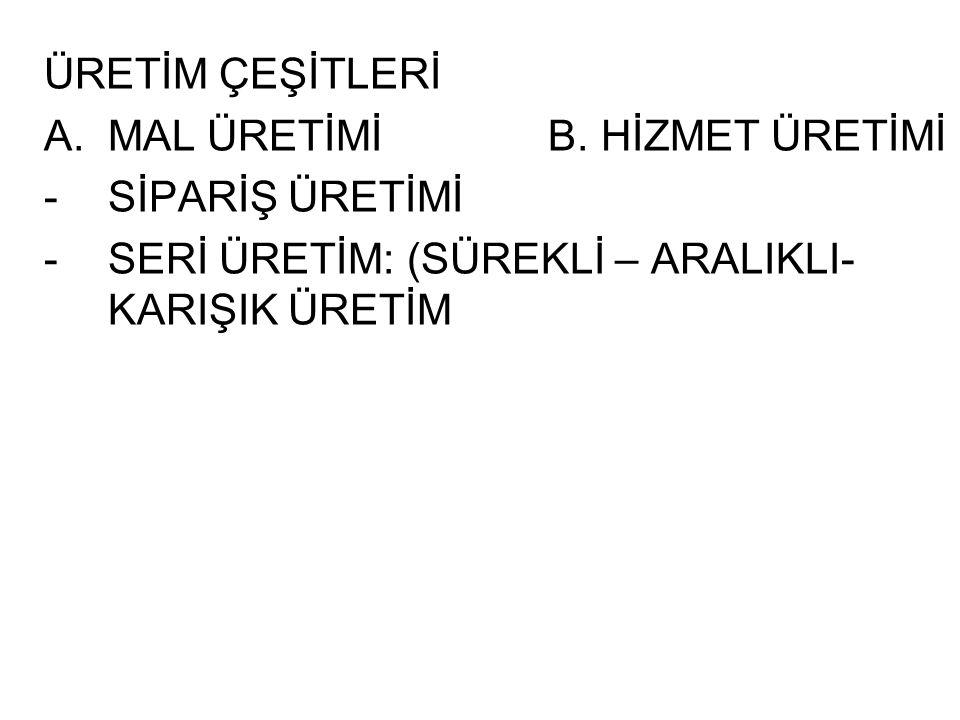ÜRETİM ÇEŞİTLERİ A.MAL ÜRETİMİ B.