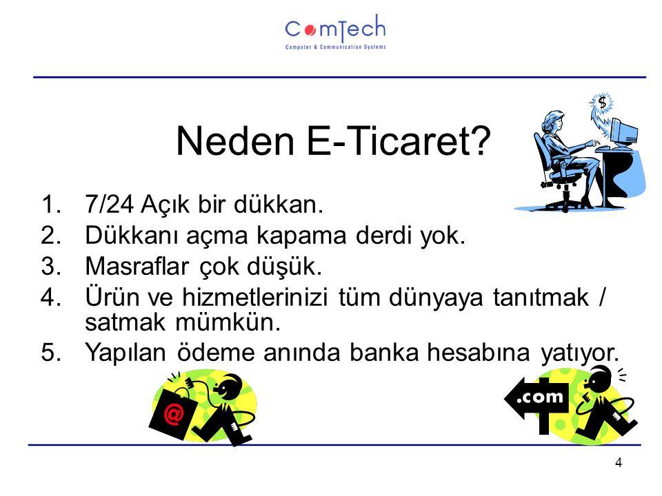 5 E-Ticaret Nasıl Yapılır.1.Tüm ürünlerinizi bilgisayar ortamında tanımlarsınız.
