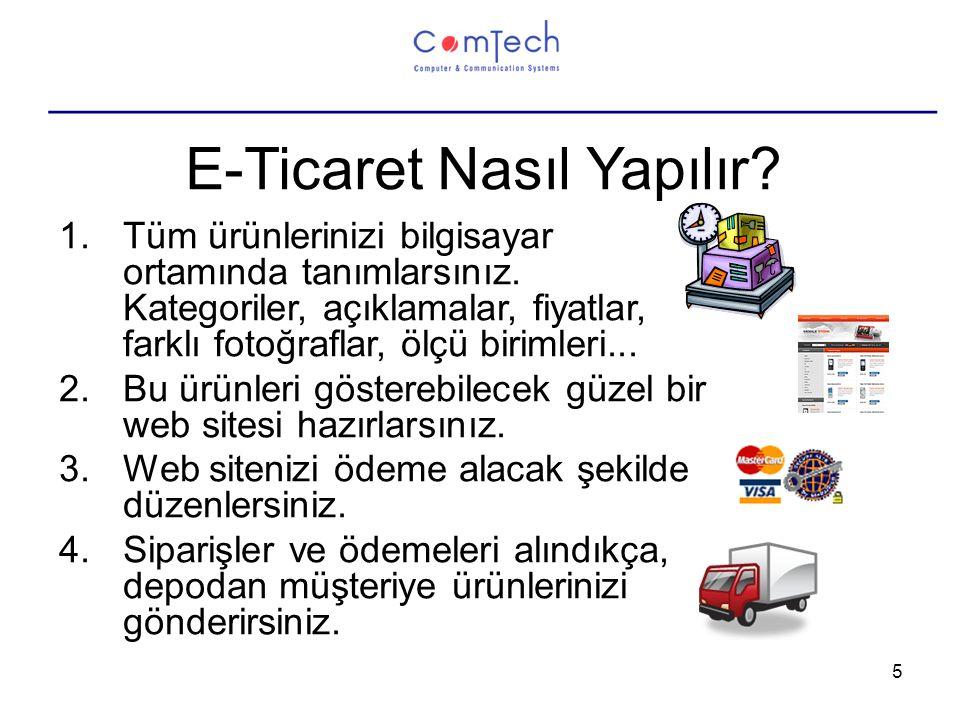 5 E-Ticaret Nasıl Yapılır. 1.Tüm ürünlerinizi bilgisayar ortamında tanımlarsınız.