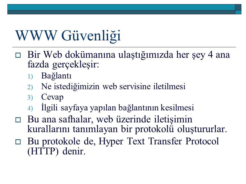 WWW Güvenliği  Bir Web dokümanına ulaştığımızda her şey 4 ana fazda gerçekleşir: 1) Bağlantı 2) Ne istediğimizin web servisine iletilmesi 3) Cevap 4) İlgili sayfaya yapılan bağlantının kesilmesi  Bu ana safhalar, web üzerinde iletişimin kurallarını tanımlayan bir protokolü oluştururlar.