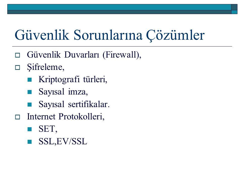 Güvenlik Sorunlarına Çözümler  Güvenlik Duvarları (Firewall),  Şifreleme, Kriptografi türleri, Sayısal imza, Sayısal sertifikalar.  Internet Protok