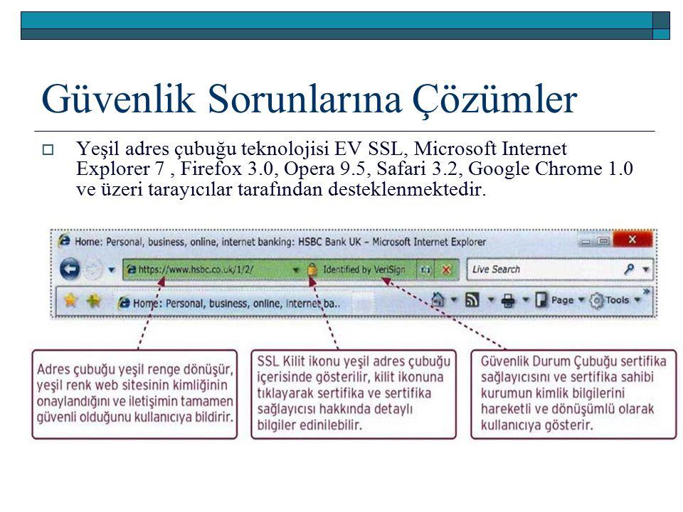 Güvenlik Sorunlarına Çözümler  Yeşil adres çubuğu teknolojisi EV SSL, Microsoft Internet Explorer 7, Firefox 3.0, Opera 9.5, Safari 3.2, Google Chrome 1.0 ve üzeri tarayıcılar tarafından desteklenmektedir.