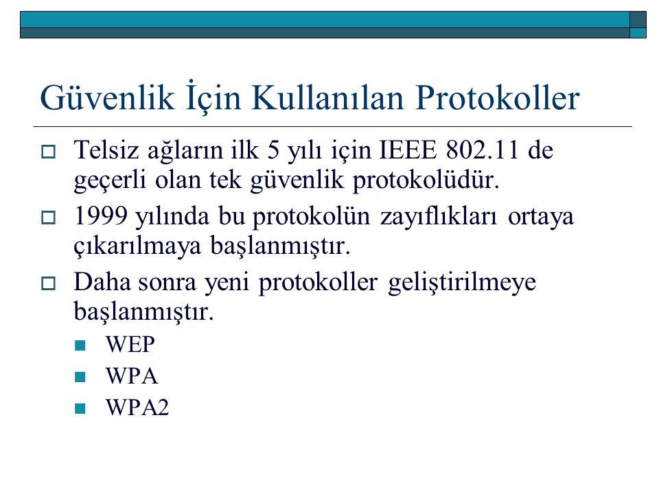 Güvenlik İçin Kullanılan Protokoller  Telsiz ağların ilk 5 yılı için IEEE 802.11 de geçerli olan tek güvenlik protokolüdür.
